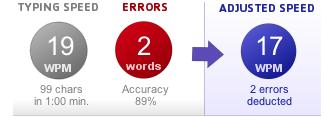 Recent typing test